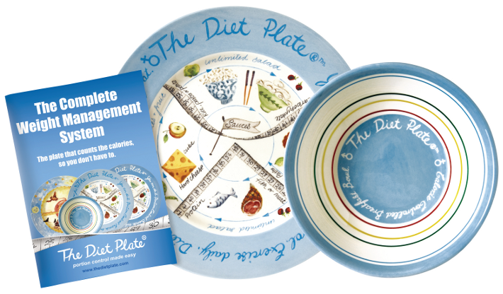 Photo of Diet Plate Management System Review