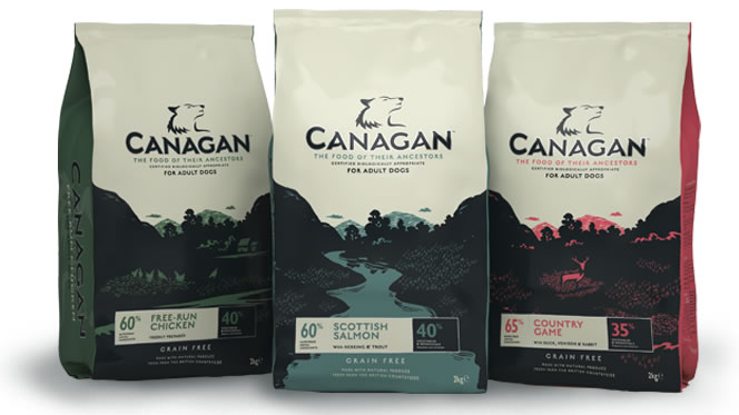 Photo of Canagan Pet Food Review