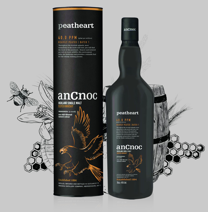 Photo of anCnoc Whisky Review