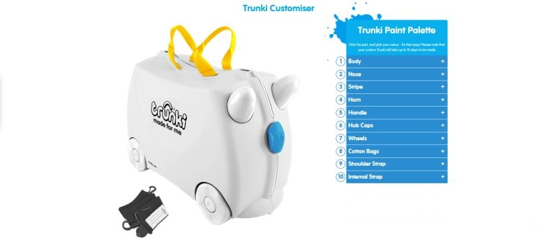 Photo of Make Your Own Trunki Review
