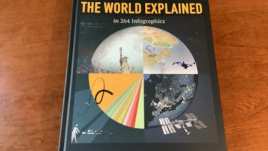 Photo of The World Explained In 264 Infographics by Jan Schwochow Review